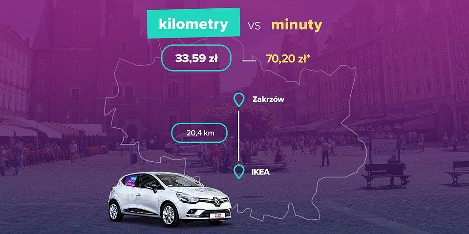* 23km/h - średnia prędkość, z jaką poruszają się użytkownicy Traficara we Wrocławiu