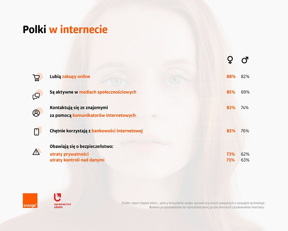 polki_w_internecie_digital_ethics (2).jpg
