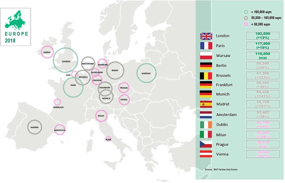 Deals for flexible offices in Europe in 2018 (thousand sqm)