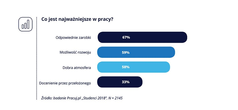 Pracuj.pl_Studenci i absolwenci_5.jpg