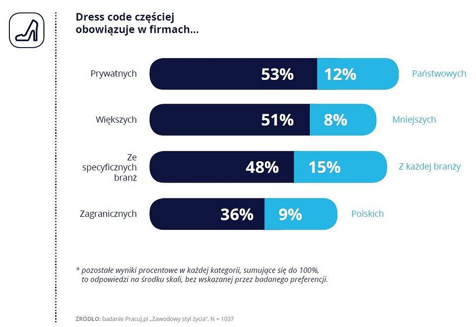 dresscode2.JPG