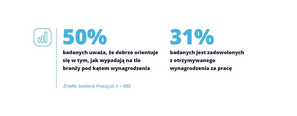 Raport Polacy o płacy_3_wykresy2.jpg
