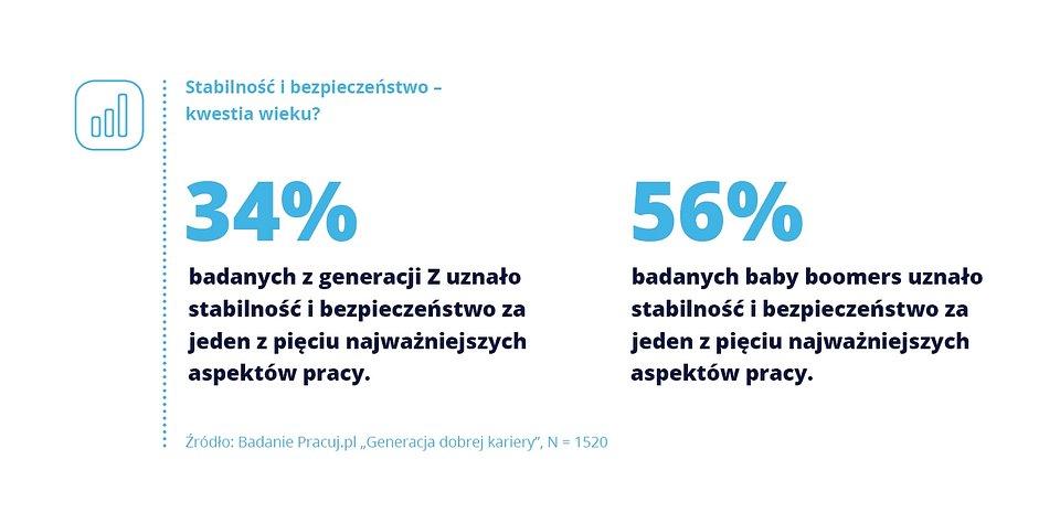Raport_pokolenia_4_wykresy3.jpg