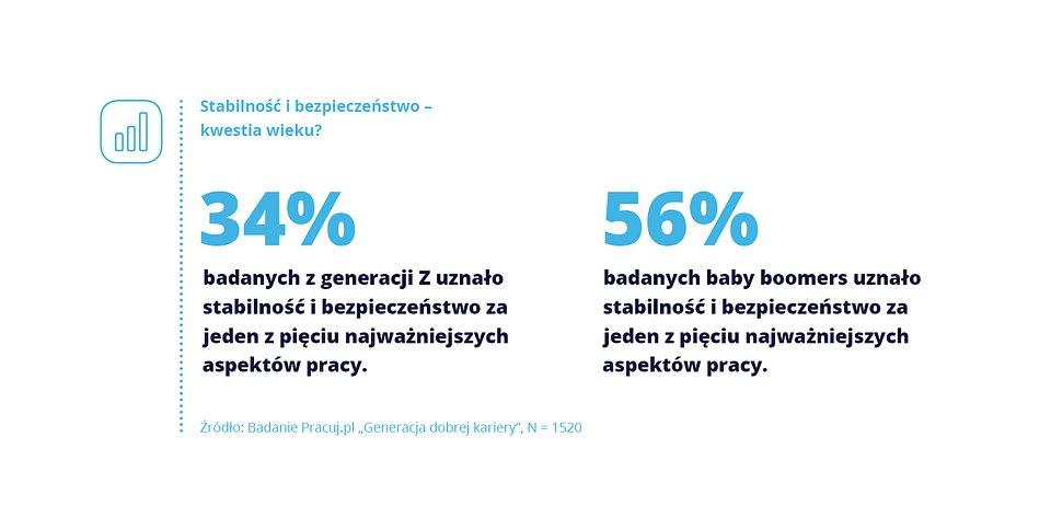 Raport_pokolenia_wykresy4.jpg