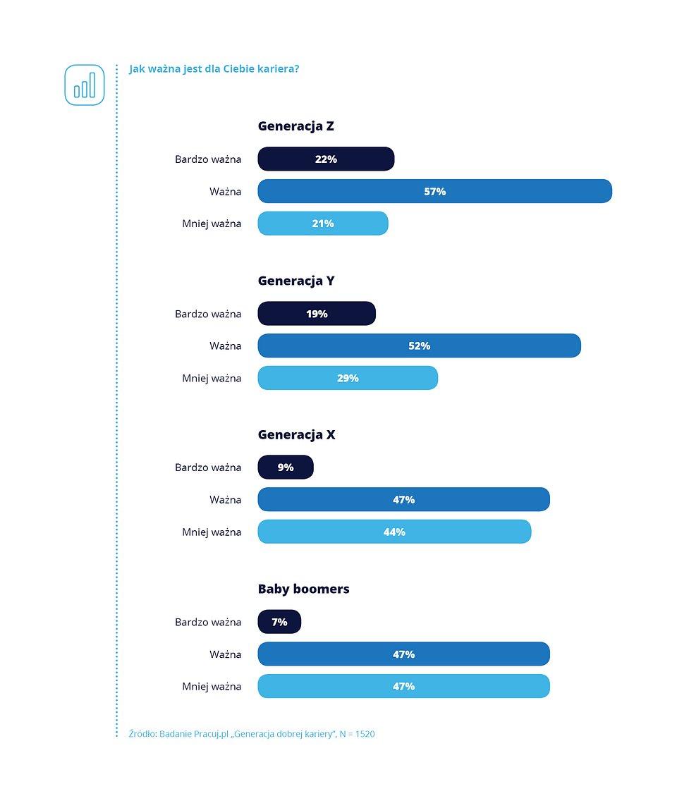 Raport_pokolenia_wykresy12.jpg