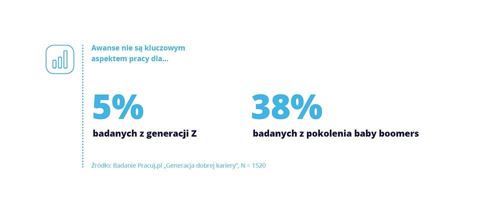 Raport_pokolenia_wykresy14.jpg