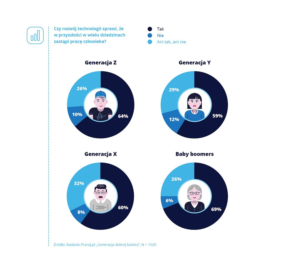 Raport_Pracuj.pl_wykresy24.jpg