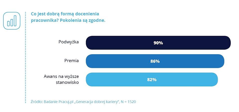 Raport_pokolenia_wykresy9.jpg