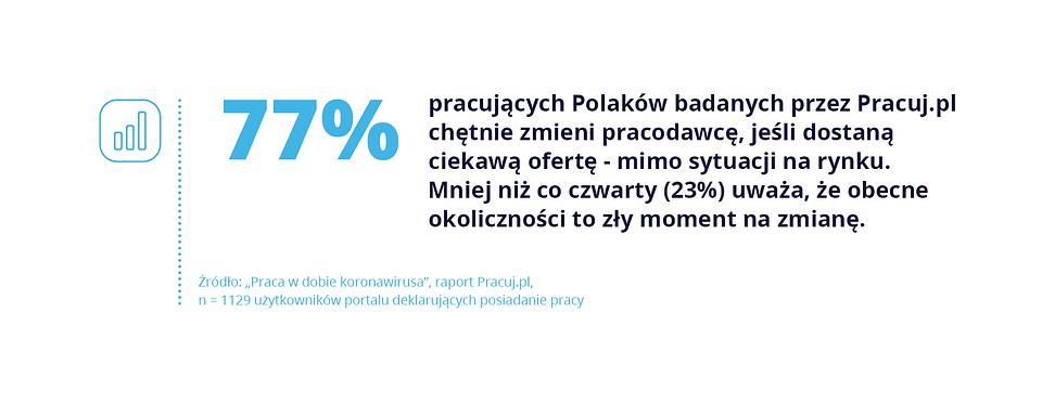 Wykresy_koronawirus_Pracuj.pl_3.png