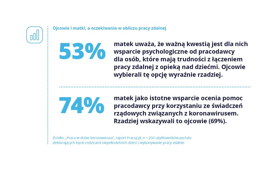 Wykresy_koronawirus_Pracuj.pl_18.png