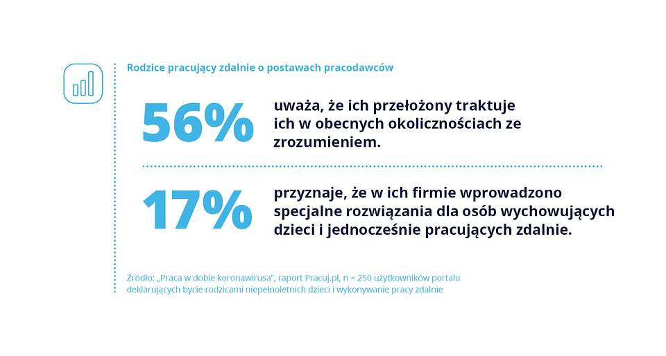 Wykresy_koronawirus_Pracuj.pl_19.png