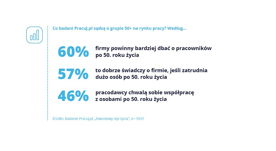 50+_Pracuj.pl_wykres_2.jpg