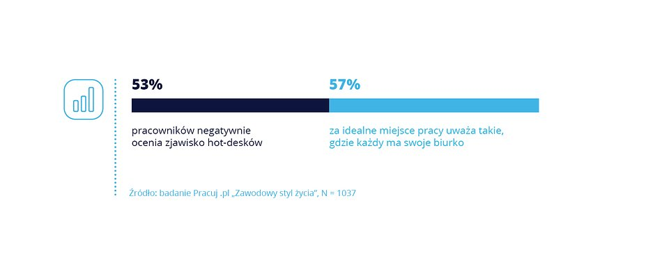 Biura_Pracuj.pl_wykres_4.jpg