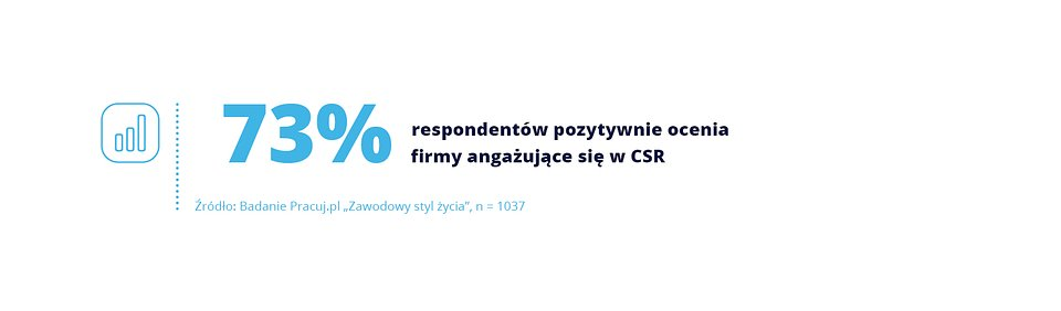 CSR_Pracuj.pl_wykres_1.jpg
