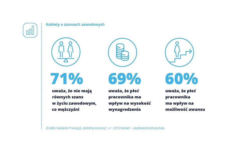 Kobiety_Pracuj.pl_wykres_2.jpg