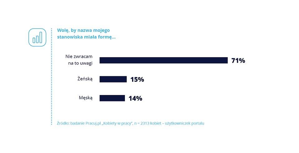 Kobiety_Pracuj.pl_wykres_4.jpg