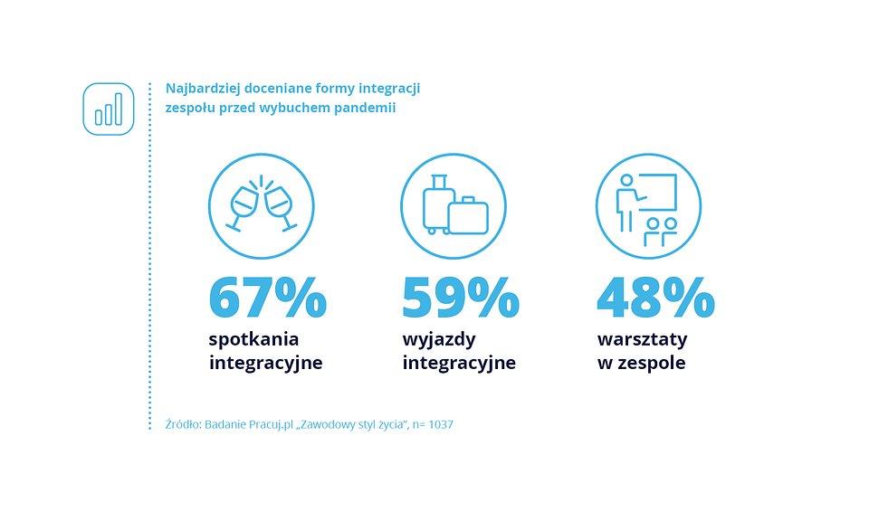 Wyzwania COVID_Pracuj.pl_wykres_4.jpg