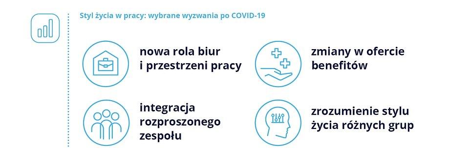 Wyzwania COVID_Pracuj.pl_wykres_1.jpg