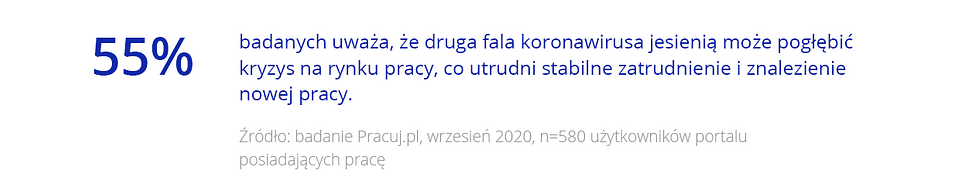 Wykres raport covid9.png