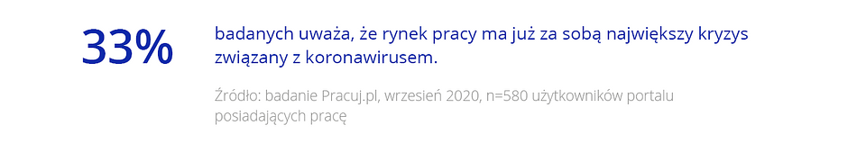 Wykres raport covid10.png