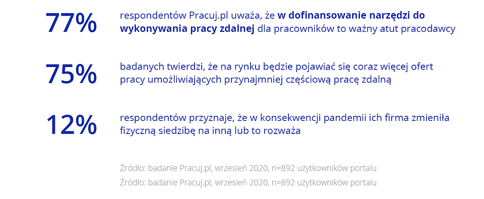 Wykres raport covid25.png