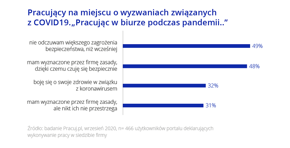 Wykres raport covid29.png