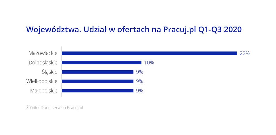 Wykresy_RPS5.png
