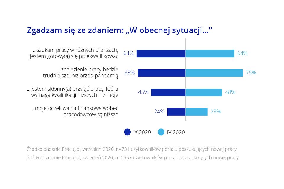 Raport_Pół roku nowej normalności_9.png