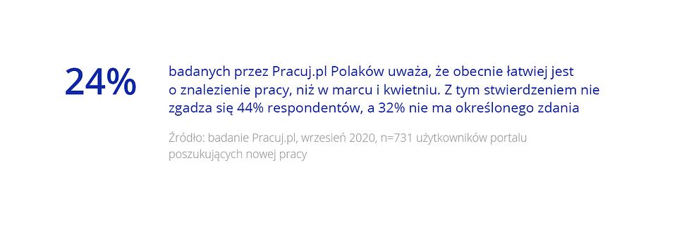 Raport_Pół roku nowej normalności_10.png