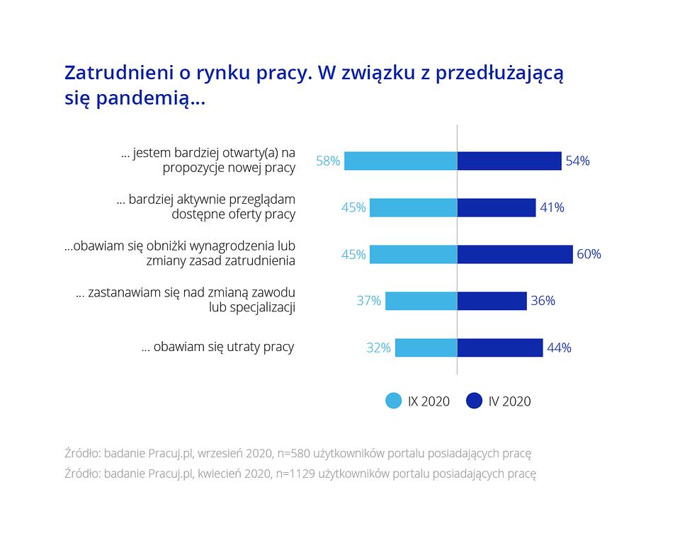 Raport_Pół roku nowej normalności_14.png