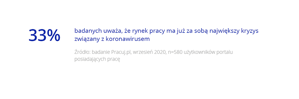 Raport_Pół roku nowej normalności_16.png