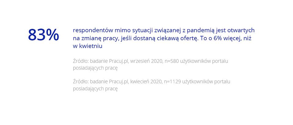 Raport_Pół roku nowej normalności_18.png