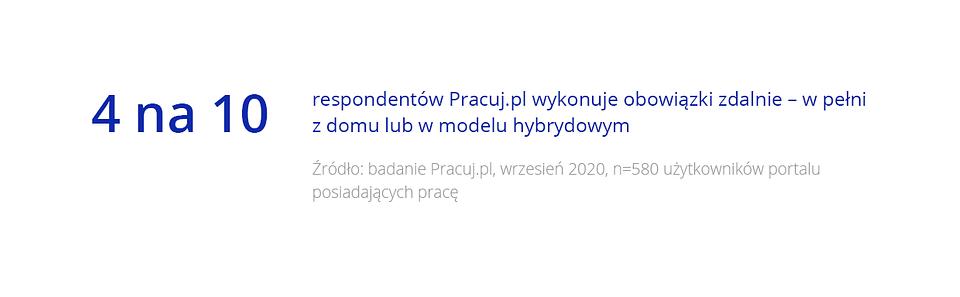 Raport_Pół roku nowej normalności_24.png