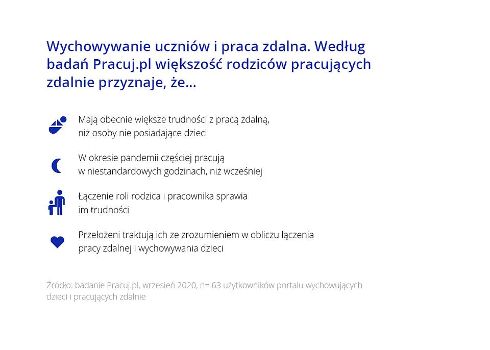 Raport_Pół roku nowej normalności_27.png