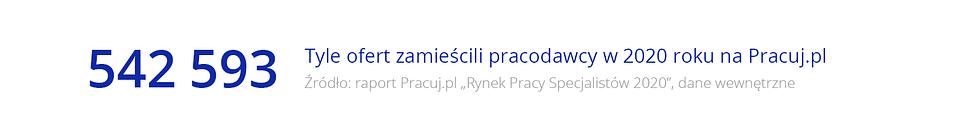 Raport_Rynek pracy specjalistow_2_Wykresy.png