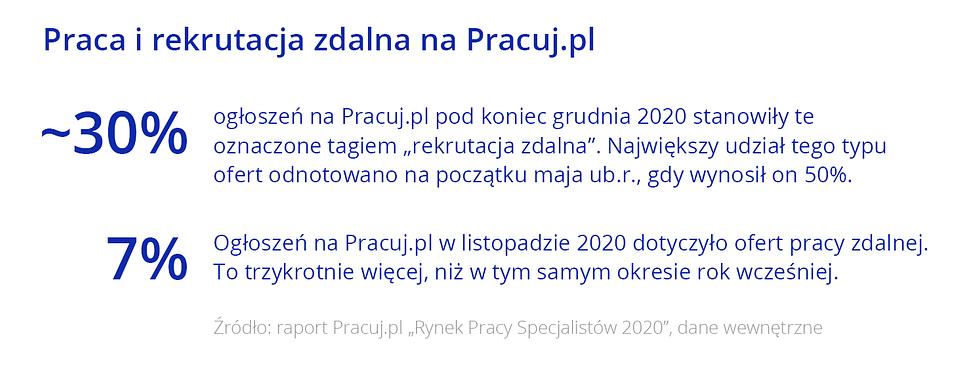 Raport_Rynek pracy specjalistow_2_Wykresy10.png