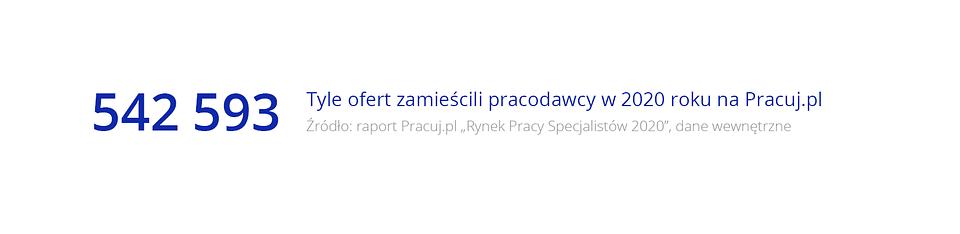 Raport_Rynek pracy specjalistow_Wykres1.png