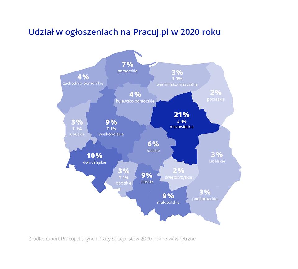 Raport_Rynek pracy specjalistow_Wykres6.png