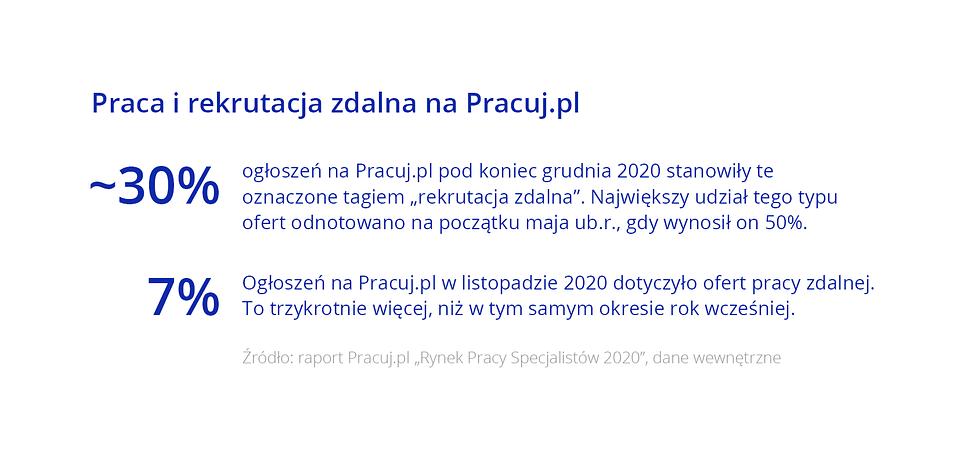 Raport_Rynek pracy specjalistow_Wykres9.png