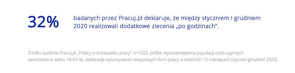 Polacy o pracy poza etatem_Pracuj.pl_grafika1.png