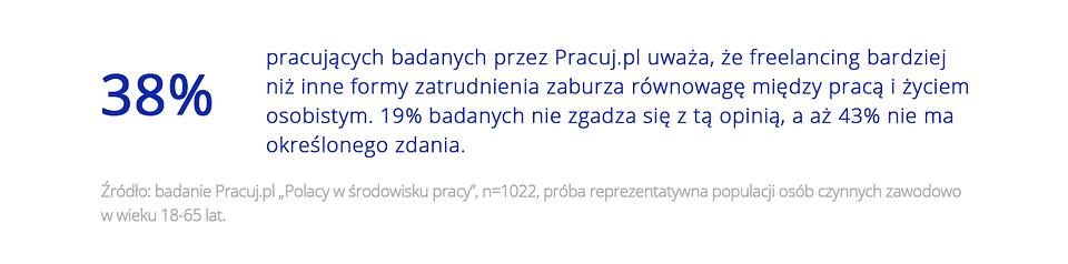 Polacy o pracy poza etatem_Pracuj.pl_grafika4.png