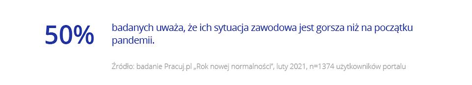 Rok nowej normalności_Pracuj.pl_1.png