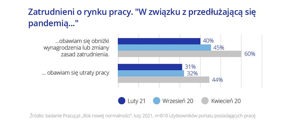 Rok nowej normalności_Pracuj.pl_3.png