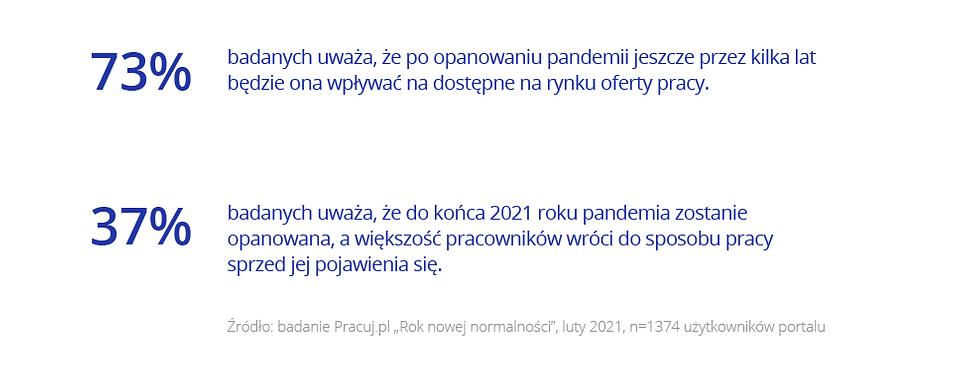 Rok nowej normalności_Pracuj.pl_4.png