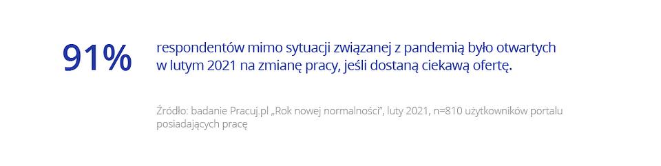 Rok nowej normalności_Pracuj.pl_6.png