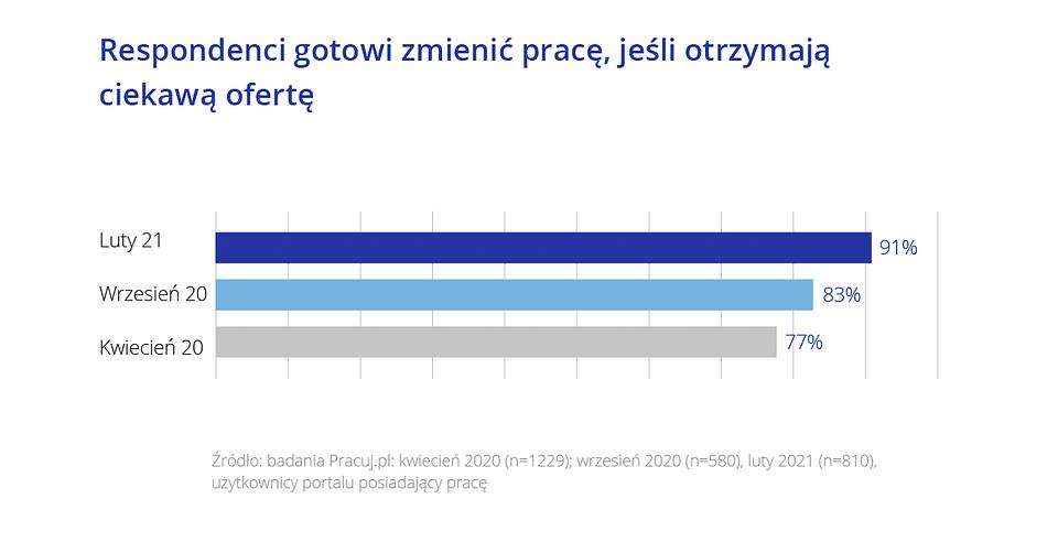 Rok nowej normalności_Pracuj.pl_7.png