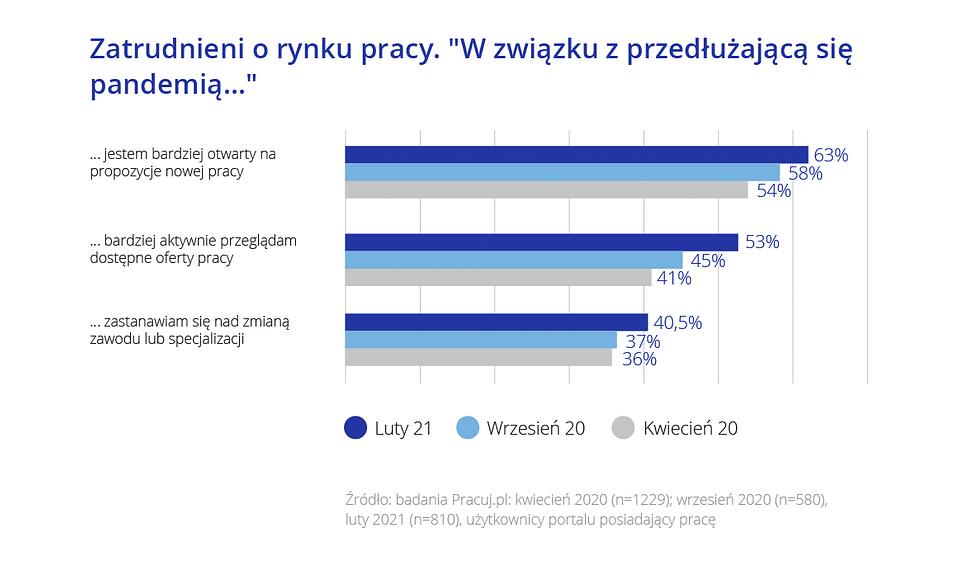 Rok nowej normalności_Pracuj.pl_8.png