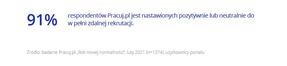 Rok nowej normalności_Pracuj.pl_20.png