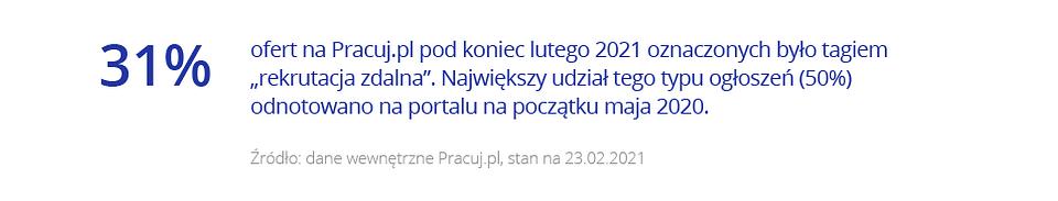 Rok nowej normalności_Pracuj.pl_19.png