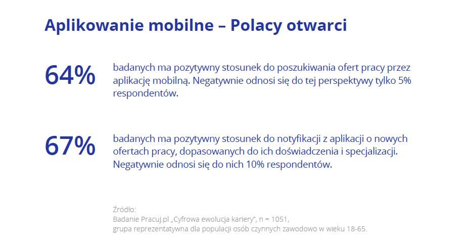 Aplikowanie mobilne – Polacy otwarci.png